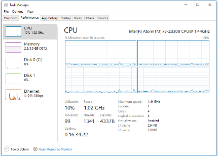 CPU performance when using a MiniPC IDLE