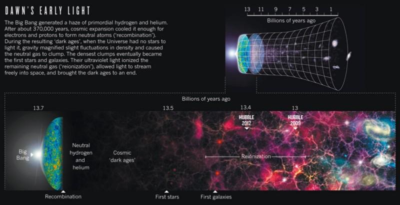 22 сообщения надежды (и науки) для креационистов - 34