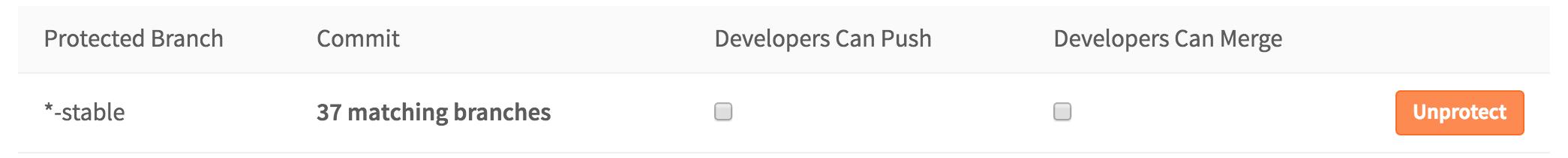 Вышел GitLab 8.10 - 2
