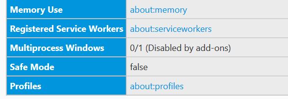 Firefox 48: многопроцессность (и как её включить) - 4