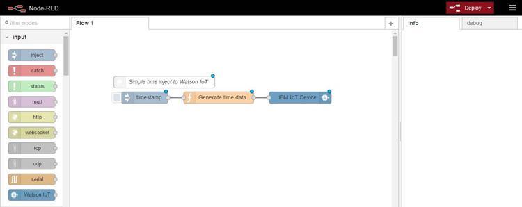 Подключение шлюзов Intel для интернета вещей к IBM Watson - 8