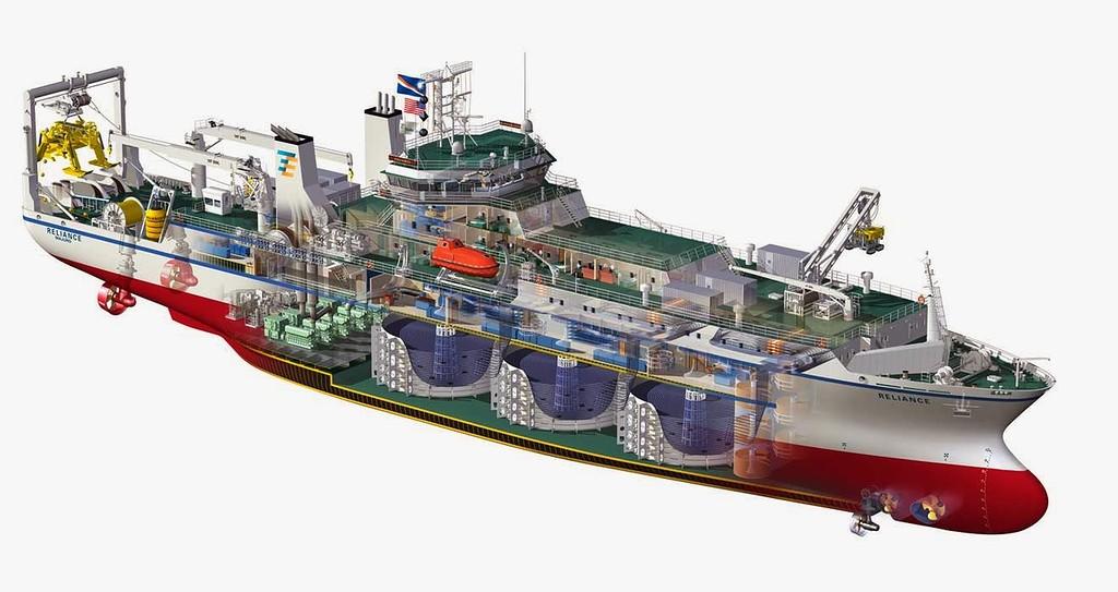Строительство линии связи Камчатка – Сахалин – Магадан. Экскурсия на Cable Innovator — судно-кабелеукладчик - 6