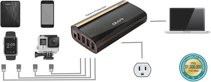 При питании от электросети Q.Pro обеспечивает мощность до 80 Вт