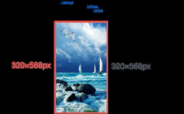 Делать ли мобильную версию? 5 распространенных проблем, которые решает адаптивная верстка. Опыт Яндекса - 15