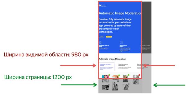 Делать ли мобильную версию? 5 распространенных проблем, которые решает адаптивная верстка. Опыт Яндекса - 6