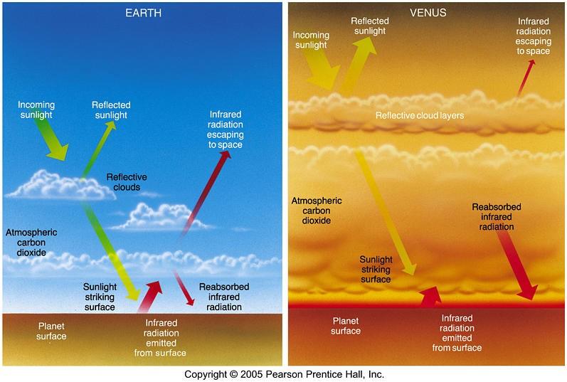 Глобальное потепление для начинающих - 14