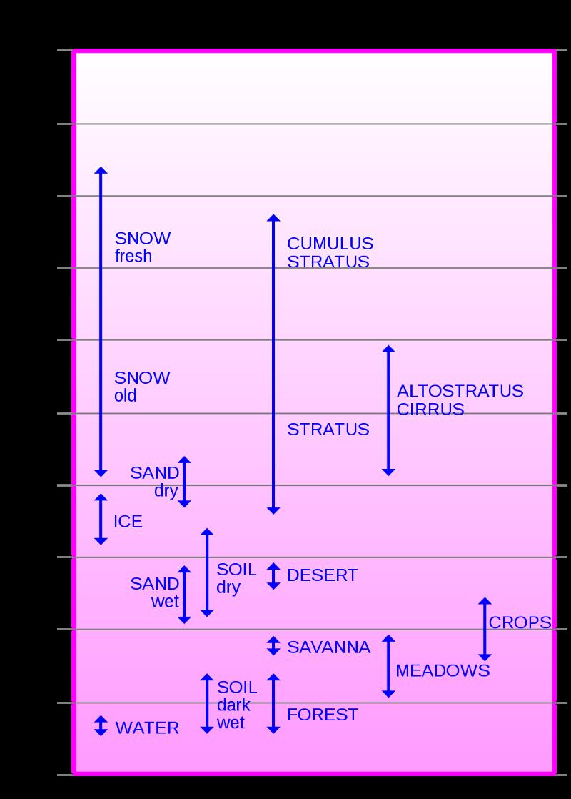 Глобальное потепление для начинающих - 16
