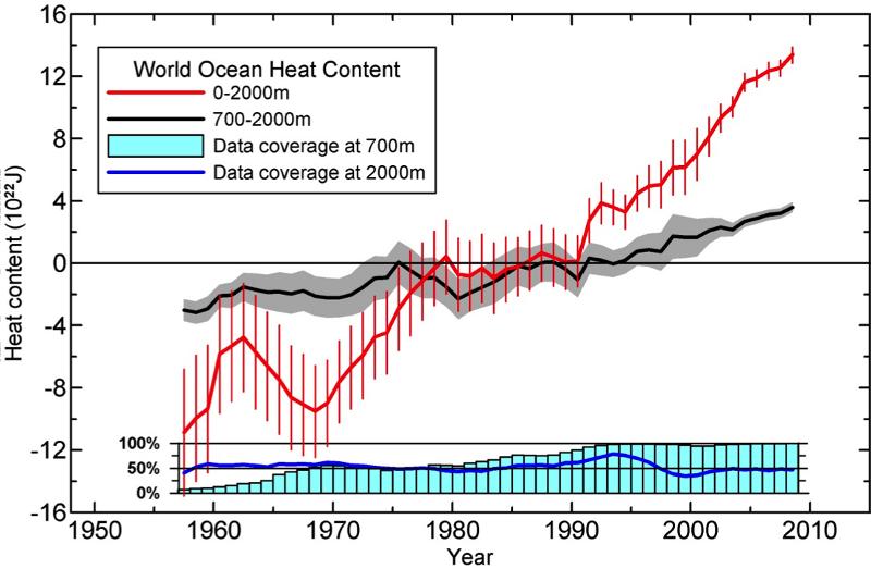 Глобальное потепление для начинающих - 43