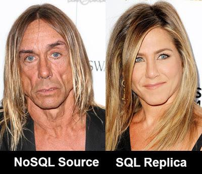 Как мы NoSQL в «реляционку» реплицировали - 1