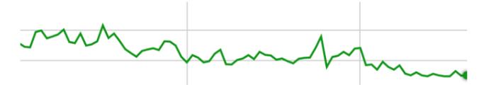 Как мы ускорили PHP-проекты в 40 раз с помощью кэширования - 3