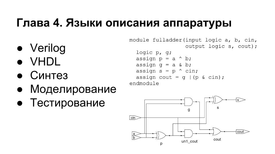 Харрис & Харрис на русском (7).png