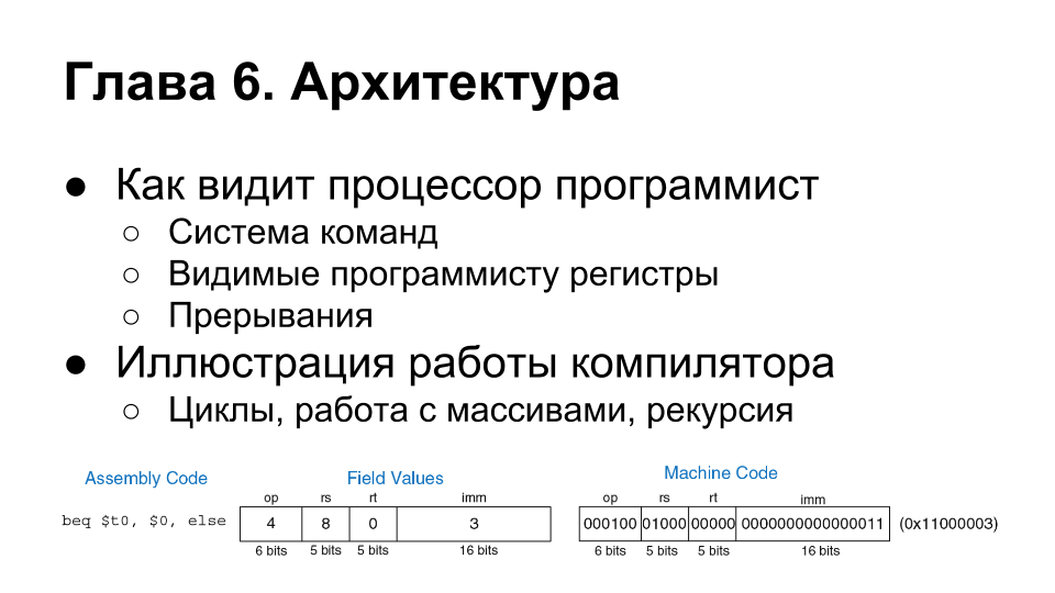 Харрис & Харрис на русском (9).png
