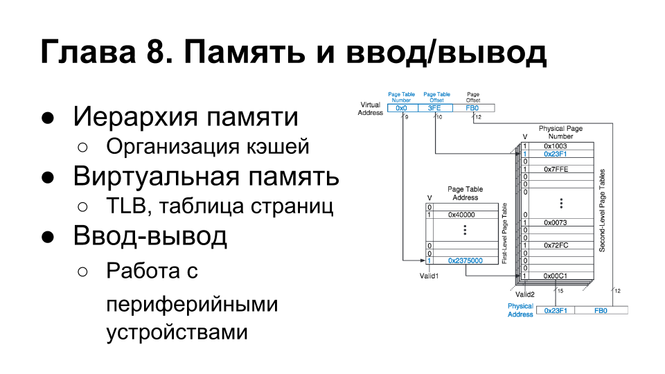 Харрис & Харрис на русском (14).png