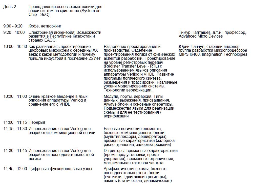 Новая редакция популярного бесплатного учебника электроники, архитектуры компьютера и низкоуровневого программирования - 34