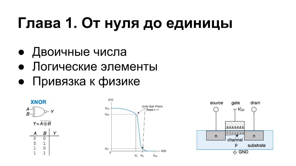 Харрис & Харрис на русском (3).png