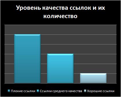 Особенности вывода сайта из «Минусинска». Как это было - 2