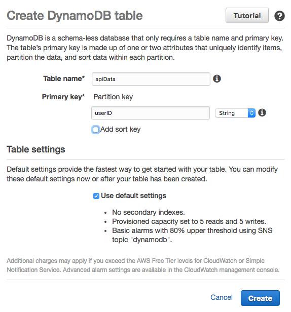 Server-less API на AWS за 15 минут - 2