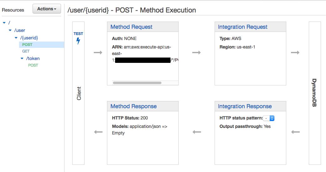Server-less API на AWS за 15 минут - 7