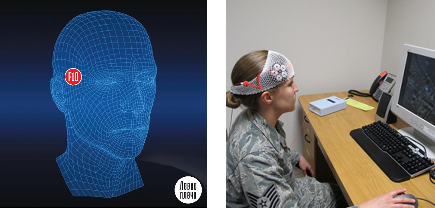 Биохакинг мозга: куда располагать электроды, чтобы стать умнее? - 2