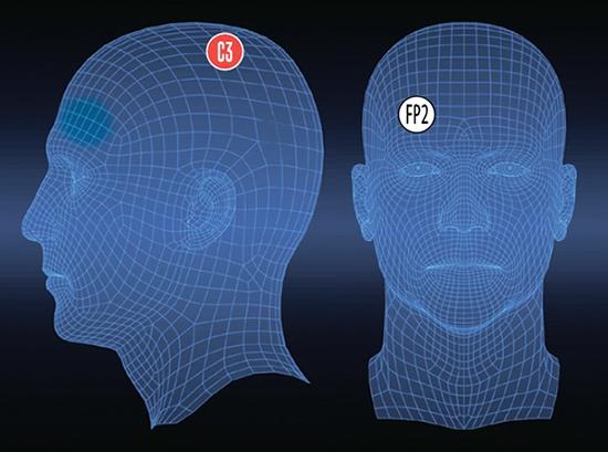 Биохакинг мозга: куда располагать электроды, чтобы стать умнее? - 6