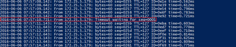 Чем Fault Tolerant серверы отличаются от «бытового» ширпотреба на конкретном примере - 17