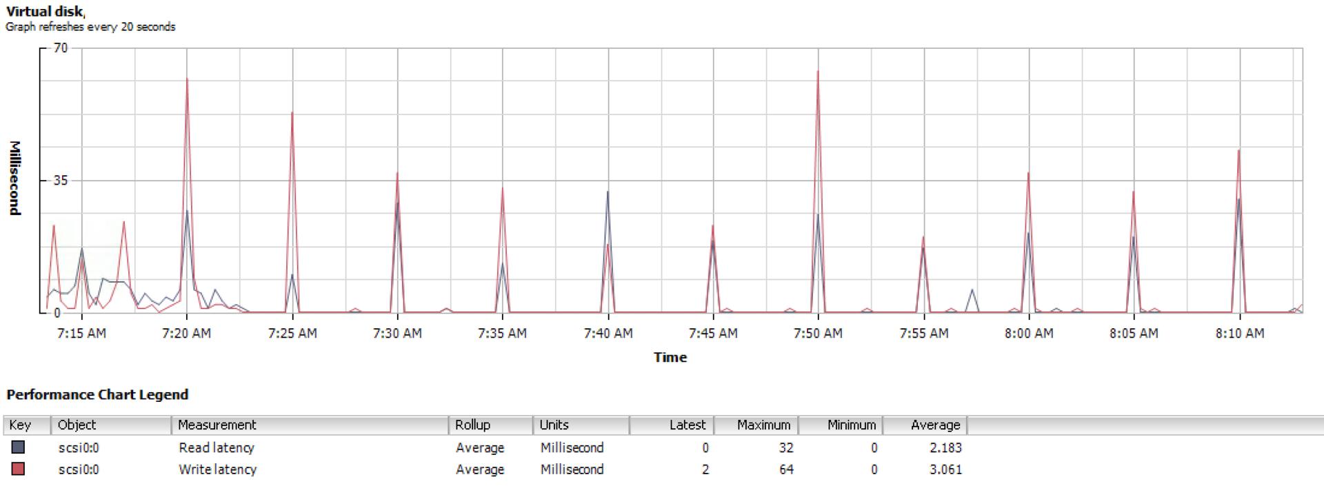 Чем Fault Tolerant серверы отличаются от «бытового» ширпотреба на конкретном примере - 19