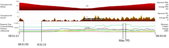 Чем Fault Tolerant серверы отличаются от «бытового» ширпотреба на конкретном примере - 21