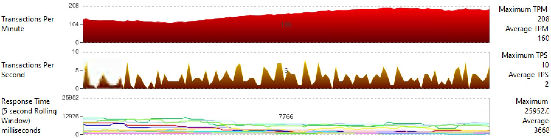 Чем Fault Tolerant серверы отличаются от «бытового» ширпотреба на конкретном примере - 24