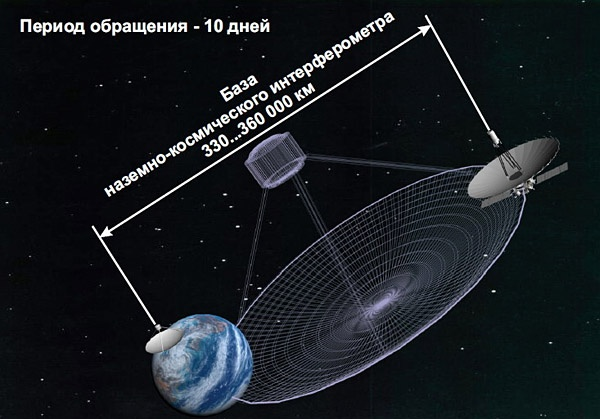 РадиоАстрону 5 лет: главные достижения - 3
