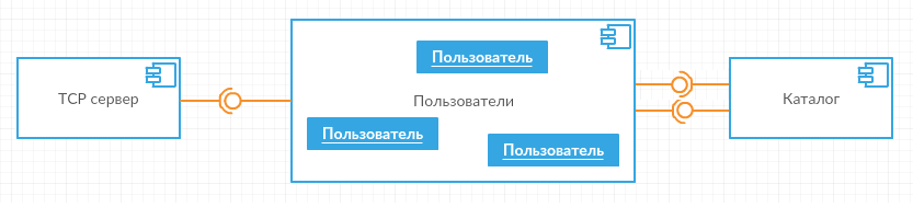 Azure Service Fabric: вторые шаги - 3