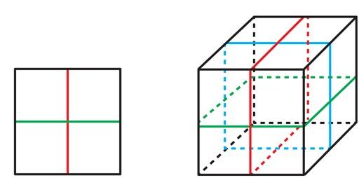 Входим в форму: от гиперболической геометрии до кубических комплексов и обратно - 10