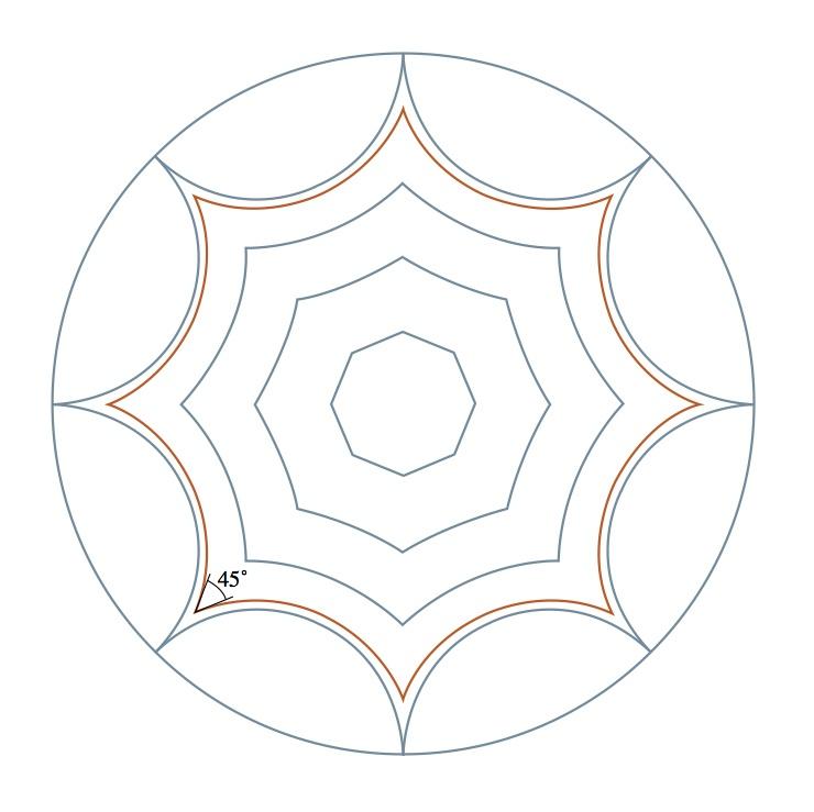 Входим в форму: от гиперболической геометрии до кубических комплексов и обратно - 5