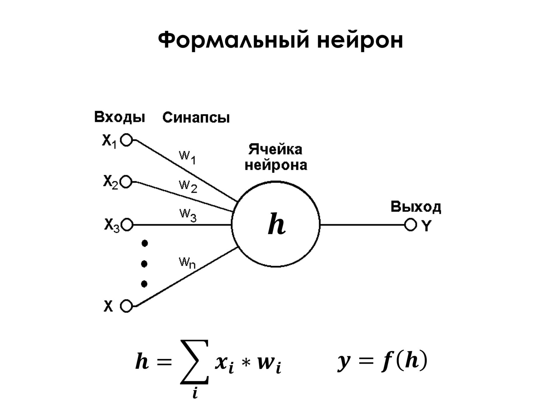Самое главное о нейронных сетях. Лекция в Яндексе - 10