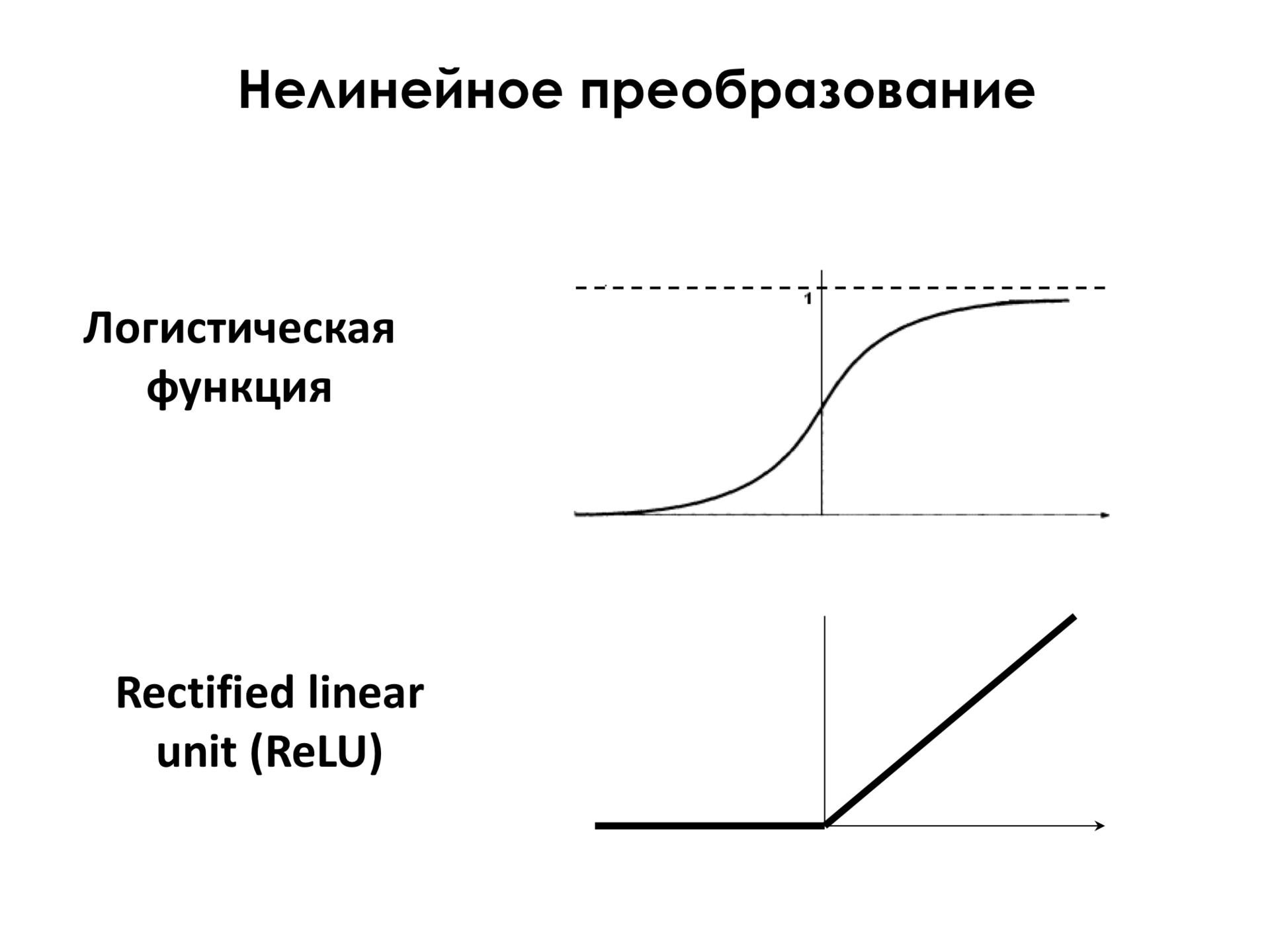 Самое главное о нейронных сетях. Лекция в Яндексе - 11