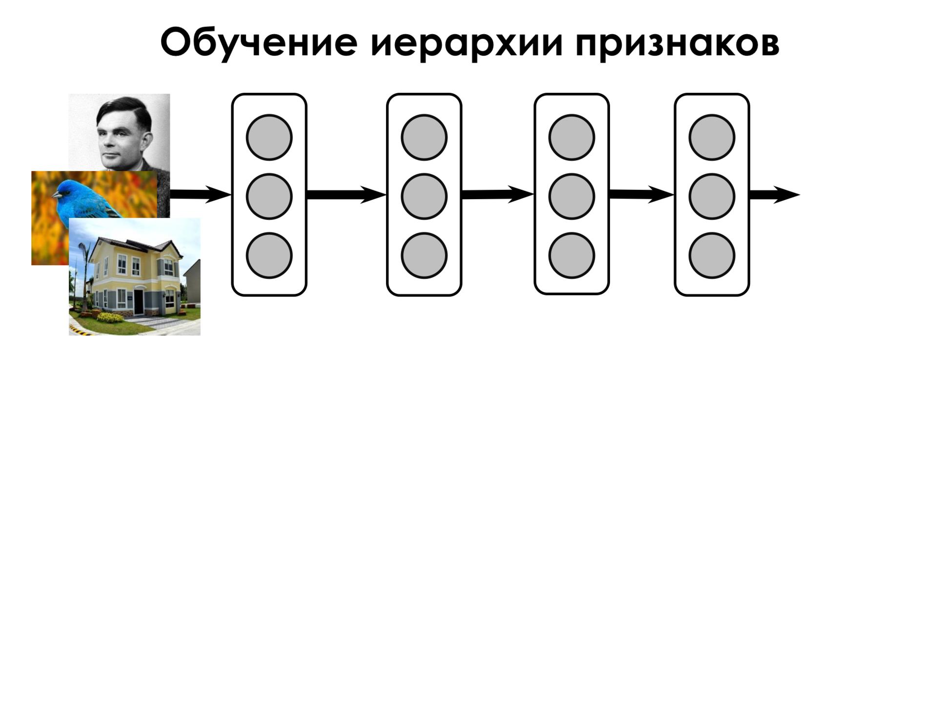 Самое главное о нейронных сетях. Лекция в Яндексе - 18