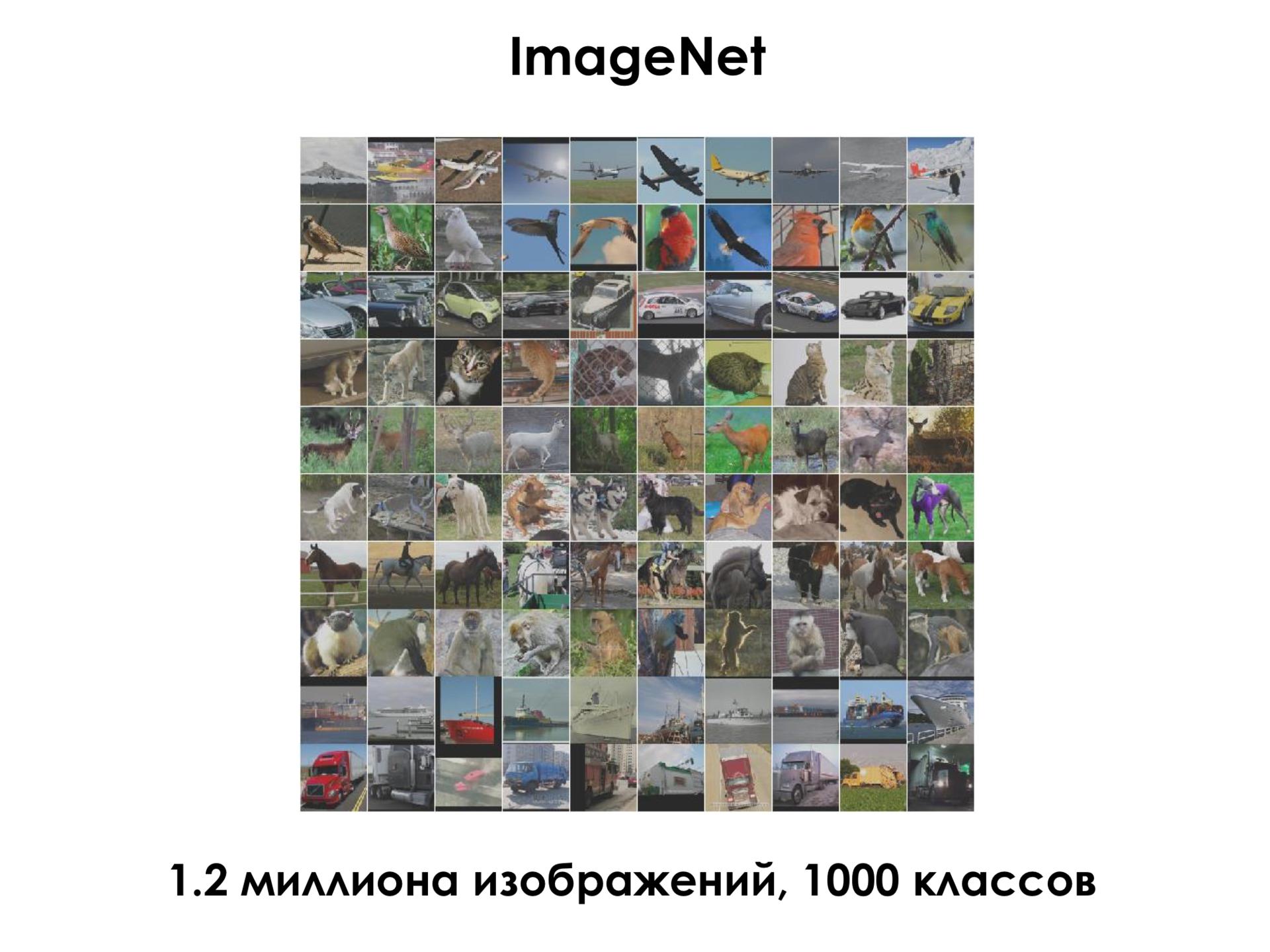 Самое главное о нейронных сетях. Лекция в Яндексе - 22
