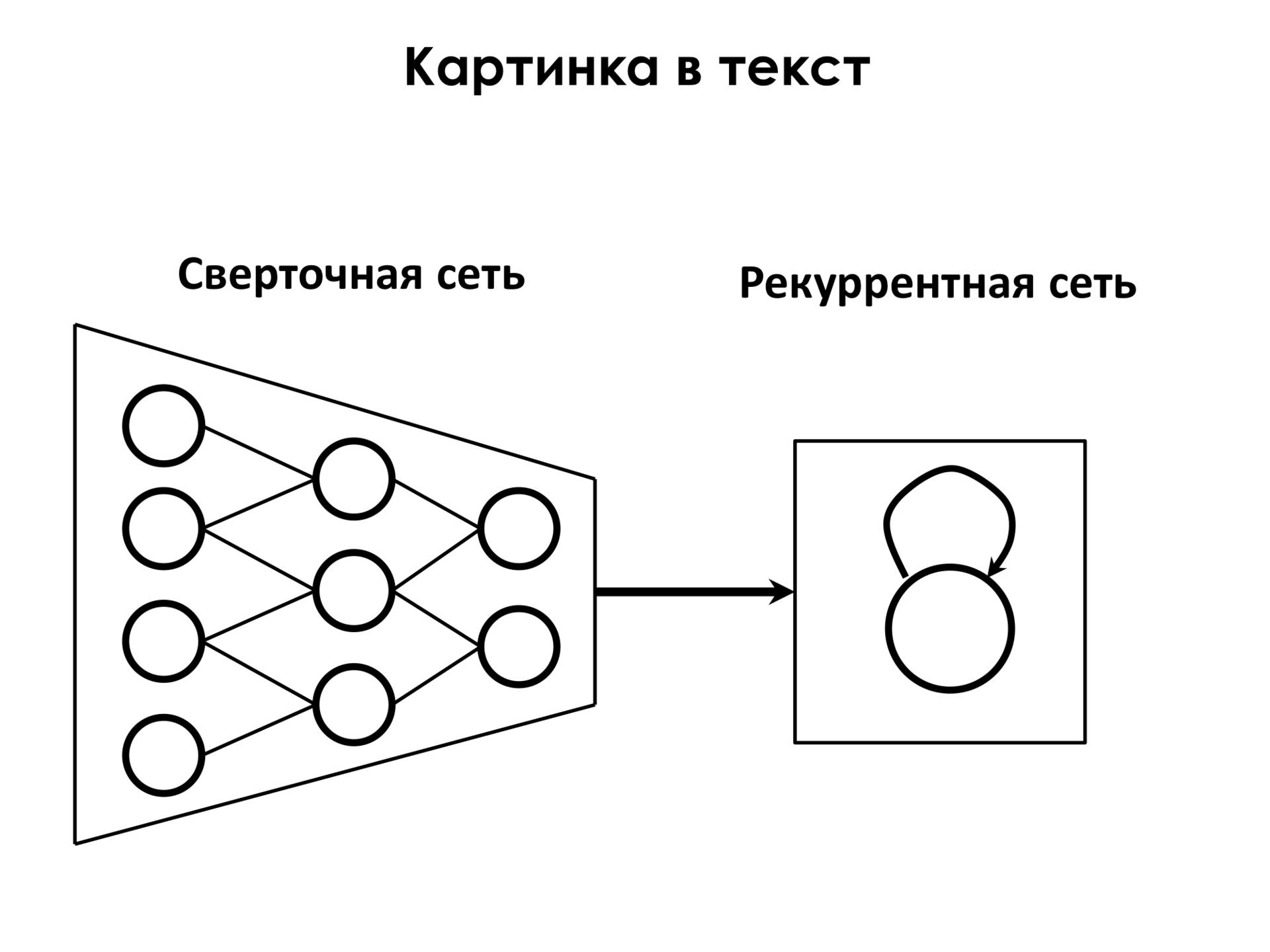 Самое главное о нейронных сетях. Лекция в Яндексе - 37