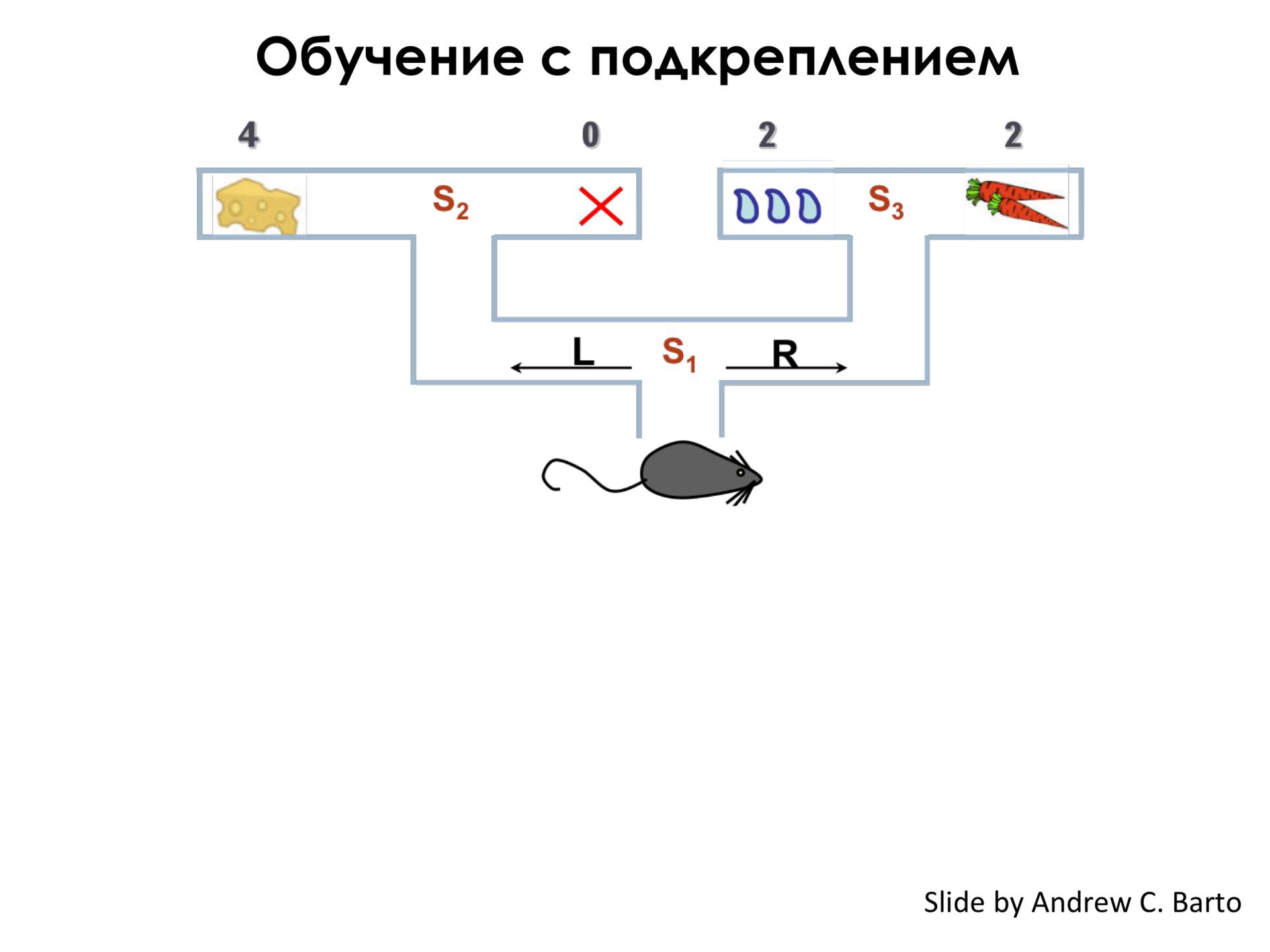 Самое главное о нейронных сетях. Лекция в Яндексе - 43