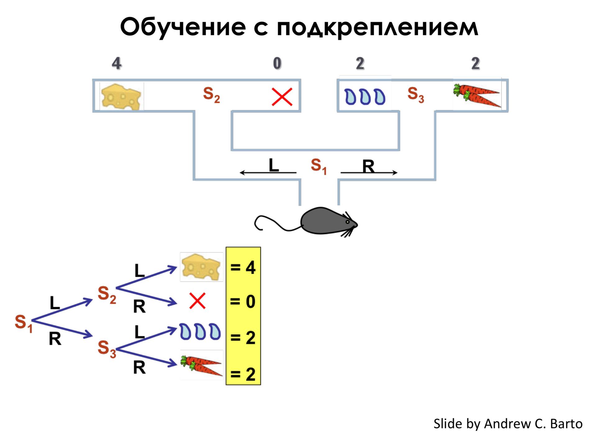 Самое главное о нейронных сетях. Лекция в Яндексе - 44