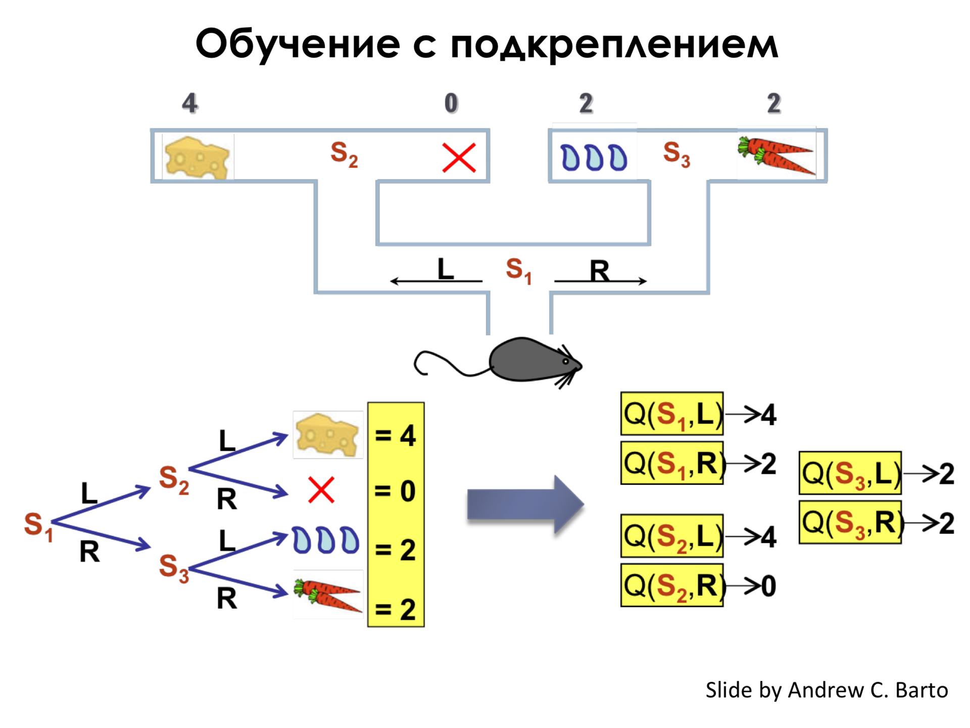 Самое главное о нейронных сетях. Лекция в Яндексе - 45