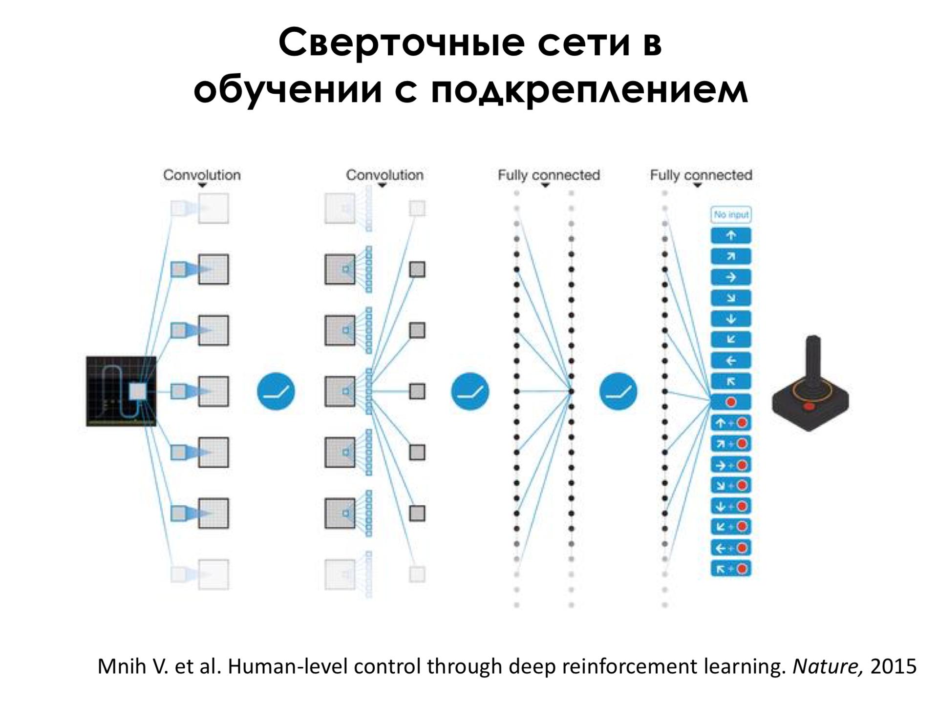 Самое главное о нейронных сетях. Лекция в Яндексе - 51