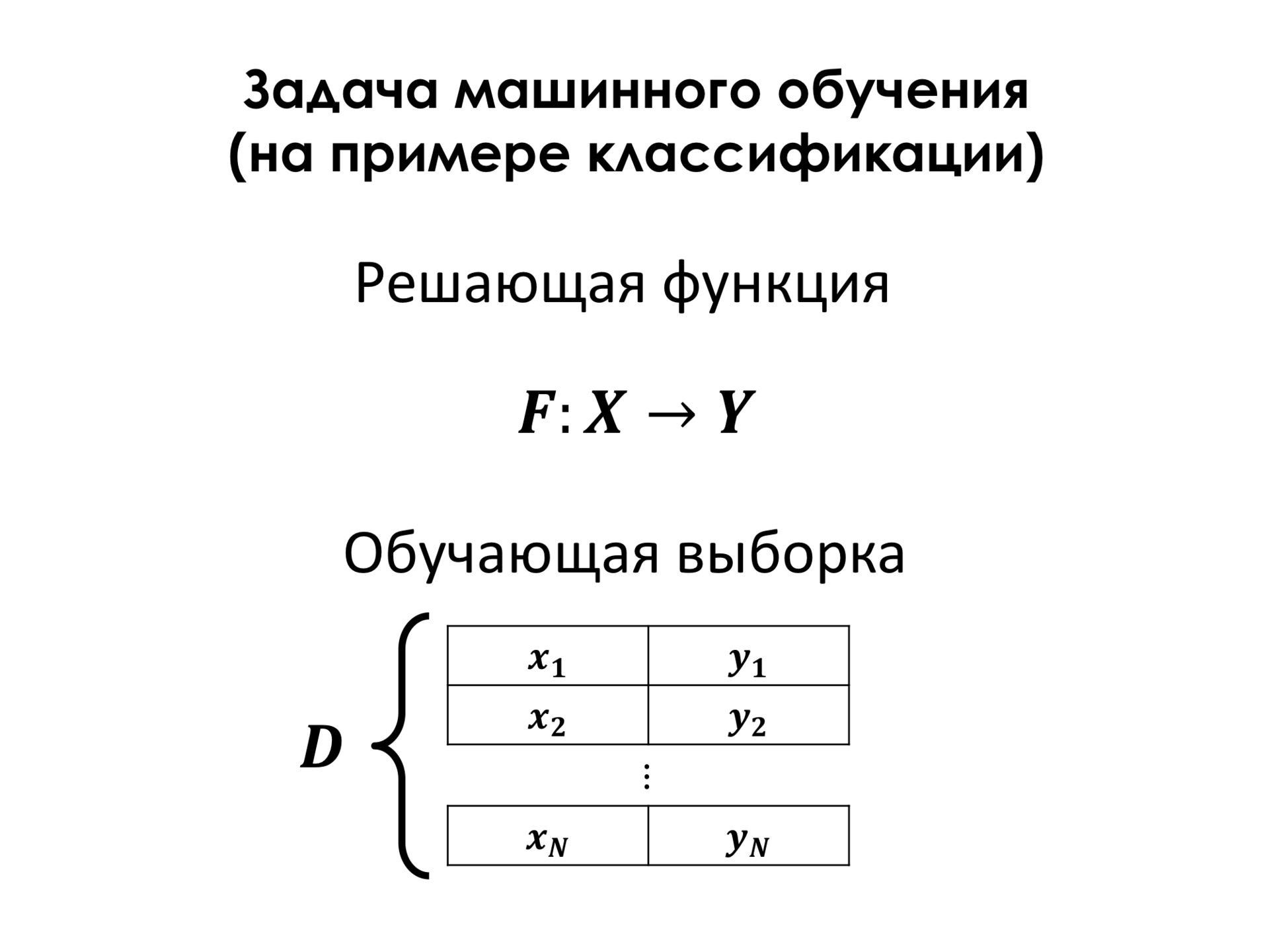 Самое главное о нейронных сетях. Лекция в Яндексе - 6