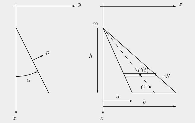 Модель взаимодействия судов с водой в видеоиграх - 24