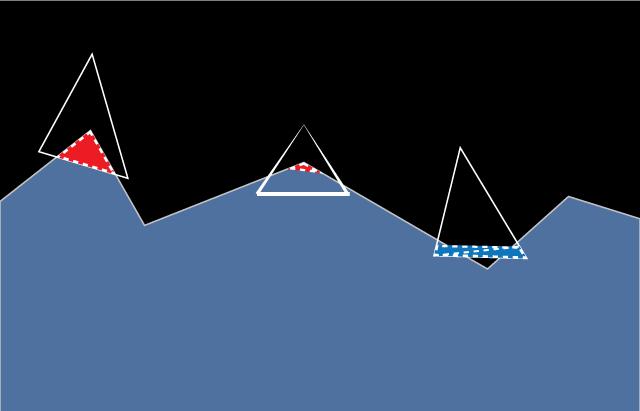 Модель взаимодействия судов с водой в видеоиграх - 5