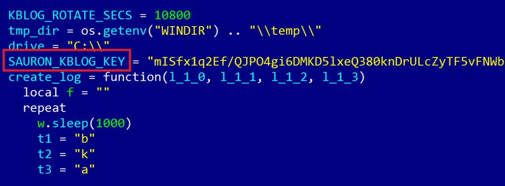 ProjectSauron: кибершпионское ПО, взламывающее зашифрованные каналы связи госорганизаций - 1