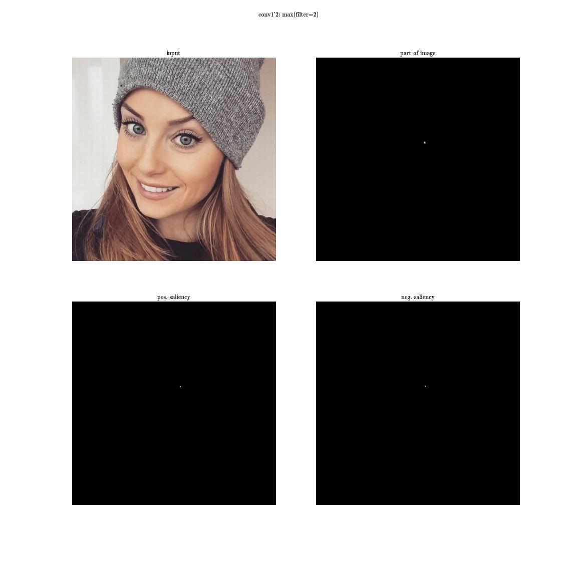 Стилизация изображений с помощью нейронных сетей: никакой мистики, просто матан - 17