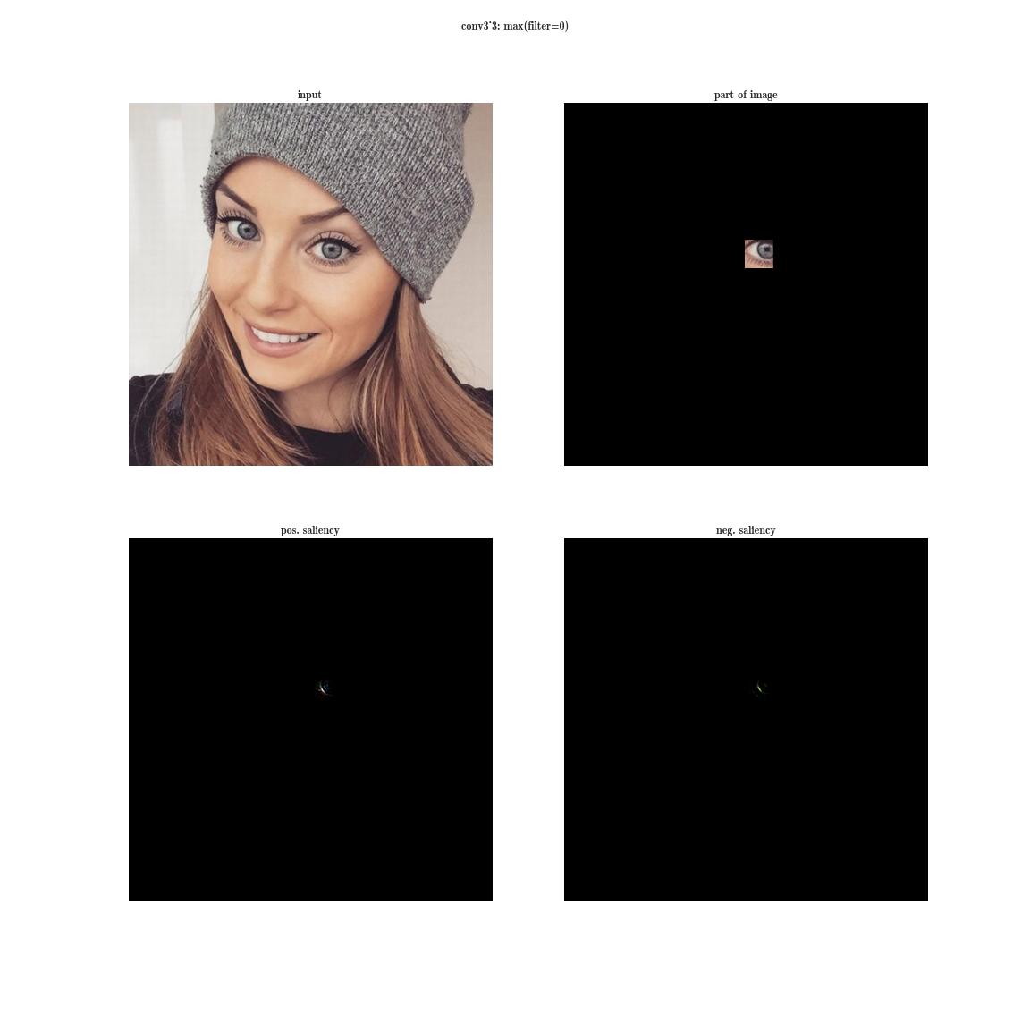 Стилизация изображений с помощью нейронных сетей: никакой мистики, просто матан - 18