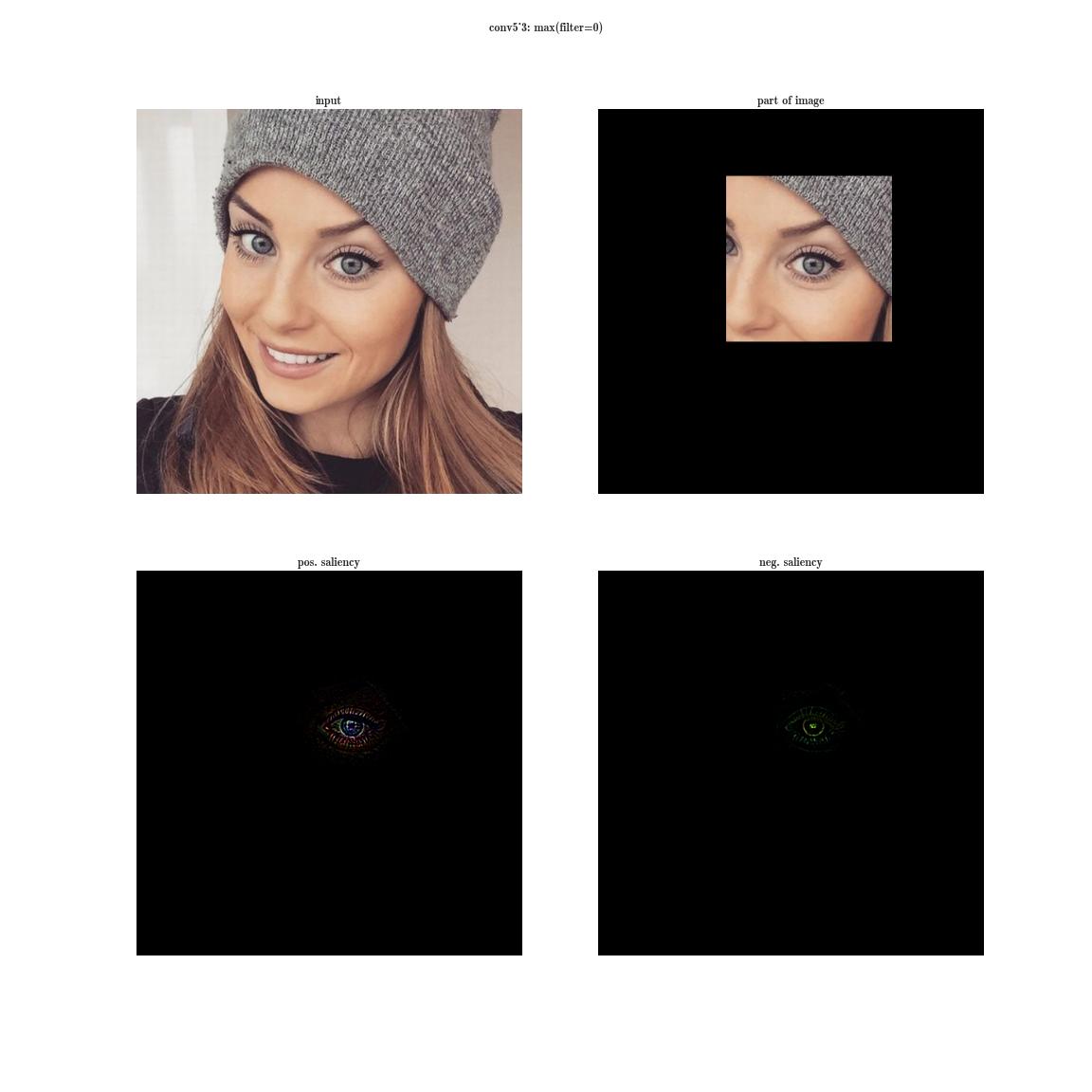 Стилизация изображений с помощью нейронных сетей: никакой мистики, просто матан - 20