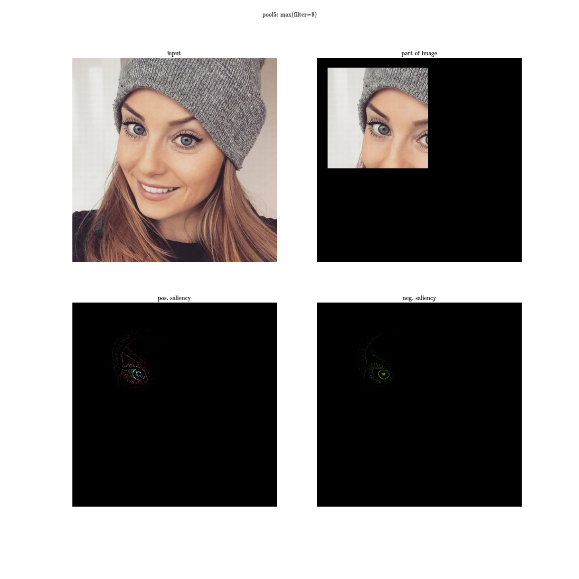 Стилизация изображений с помощью нейронных сетей: никакой мистики, просто матан - 21