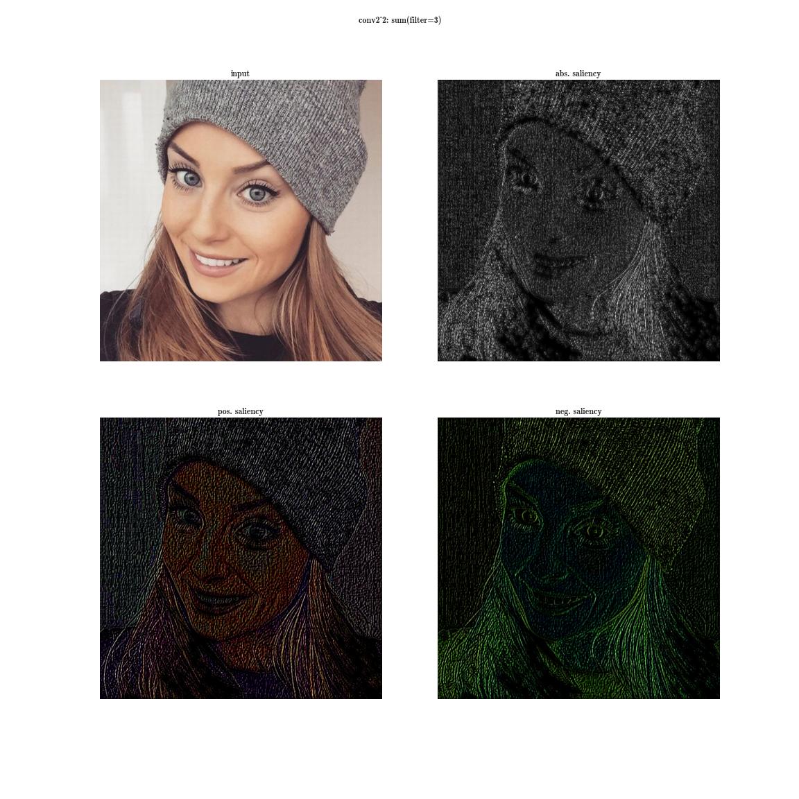 Стилизация изображений с помощью нейронных сетей: никакой мистики, просто матан - 23